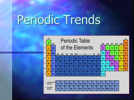 Periodic Trends. Organization… When Mendeleev organized his table, he saw that ___________ showed up at regular intervals, called ________. properties.