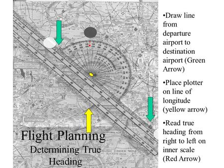 Flight Draw line from departure airport to destination airport (Green Arrow) Place plotter on line of longitude (yellow arrow) Read true heading from right.