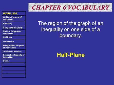 CHAPTER 6 VOCABULARY The region of the graph of an inequality on one side of a boundary. Half-Plane WORD LIST Addition Property of Inequalities Boundary.