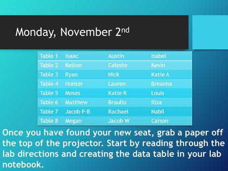Monday, November 2 nd Once you have found your new seat, grab a paper off the top of the projector. Start by reading through the lab directions and creating.