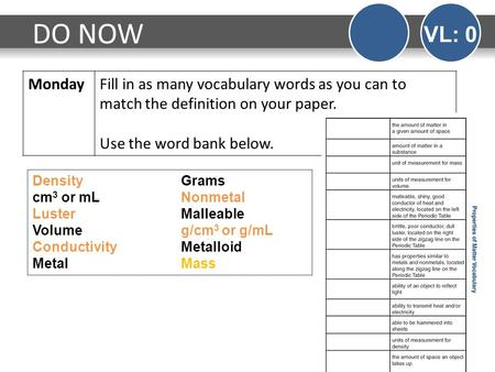 MondayFill in as many vocabulary words as you can to match the definition on your paper. Use the word bank below. DO NOW VL: 0 DensityGrams cm 3 or mLNonmetal.