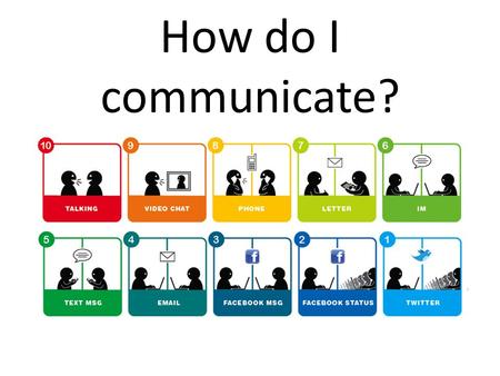 How do I communicate?. Communicating a clear message is not always easy. Poor communication can cause a serious misunderstanding. Sometimes it gives the.