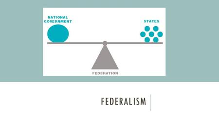 FEDERALISM. TASKS FOR TODAY Review the different types of powers within the Federal system Complete a series of competitions to match powers and understand.