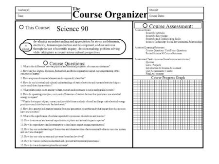 Teacher(s): Time: The Course Organizer Student: Course Dates: This Course: Assessed Goals: Scientific Attitude: Scientific Knowledge: Scientific and Technological.
