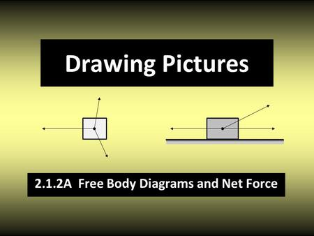 2.1.2A Free Body Diagrams and Net Force
