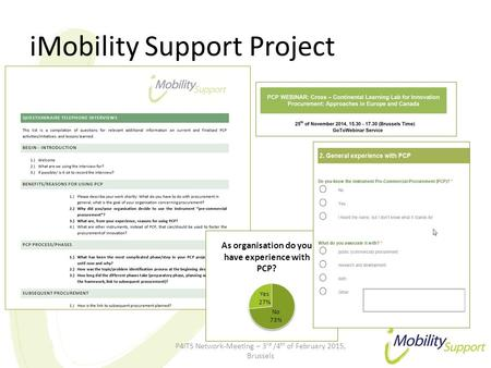IMobility Support Project P4ITS Network-Meeting – 3 rd /4 th of February 2015, Brussels.