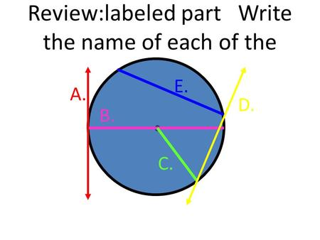 Review:labeled part Write the name of each of the circle E. B. C. A. D.