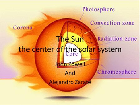 The Sun the center of the solar system John Powell And Alejandro Zarate.