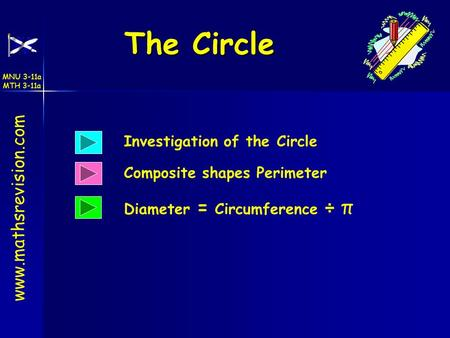 Www.mathsrevision.com MNU 3-11a MTH 3-11a The Circle Diameter = Circumference ÷ π Investigation of the Circle Composite shapes Perimeter.