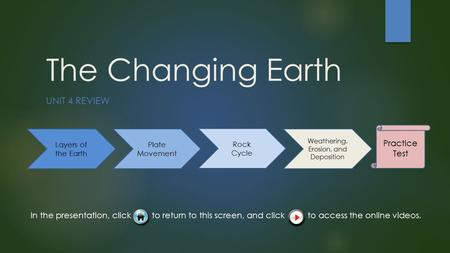 The Changing Earth UNIT 4 REVIEW Layers of the Earth Plate Movement Rock Cycle Practice Test Weathering, Erosion, and Deposition In the presentation,