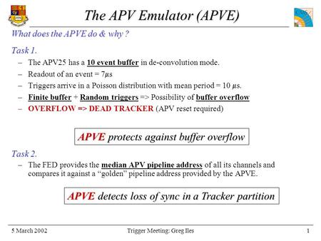 Trigger Meeting: Greg Iles5 March 20021 The APV Emulator (APVE) Task 1. –The APV25 has a 10 event buffer in de-convolution mode. –Readout of an event =