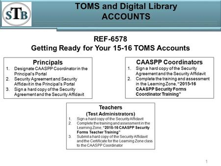 TOMS and Digital Library ACCOUNTS 1 REF-6578 Getting Ready for Your 15-16 TOMS Accounts Principals 1.Designate CAASPP Coordinator in the Principal's Portal.