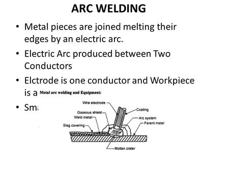 ARC WELDING Metal pieces are joined melting their edges by an electric arc. Electric Arc produced between Two Conductors Elctrode is one conductor and.