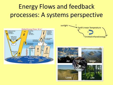 Energy Flows and feedback processes: A systems perspective.