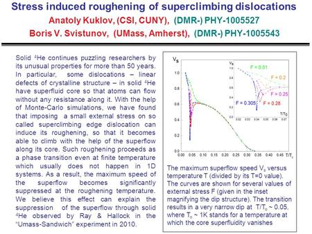 Stress induced roughening of superclimbing dislocations Anatoly Kuklov, (CSI, CUNY), (DMR-) PHY-1005527 Boris V. Svistunov, (UMass, Amherst), (DMR-) PHY-1005543.