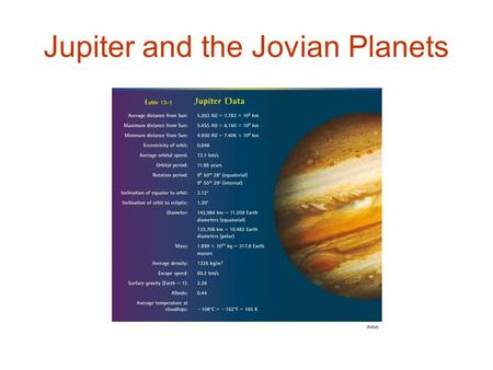 Jupiter and the Jovian Planets. Formation of Jovian Planets Step 1  Accretion of planetesimals to form large Earth-like solid planet cores of rocks,