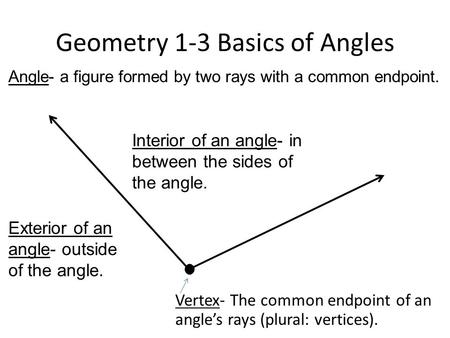 Geometry 1-3 Basics of Angles Vertex- The common endpoint of an angle's rays (plural: vertices). Interior of an angle- in between the sides of the angle.