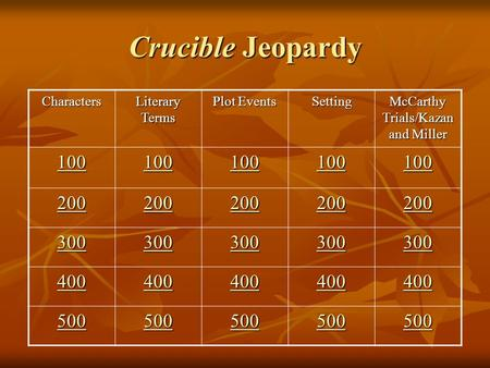 Crucible Jeopardy Characters Literary Terms Plot Events Setting McCarthy Trials/Kazan and Miller 100 200 300 400 500.