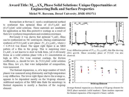 Award Title: M n+1 AX n Phase Solid Solutions: Unique Opportunities at Engineering Bulk and Surface Properties Michel W. Barsoum, Drexel University, DMR.