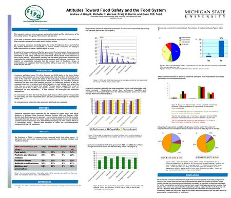 Attitudes Toward Food Safety and the Food System Andrew J. Knight, Michelle R. Worosz, Craig K. Harris, and Ewen C.D. Todd Food Safety Policy Center, Michigan.