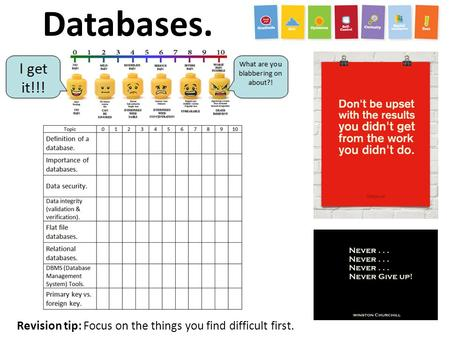 Databases. Revision tip: Focus on the things you find difficult first.