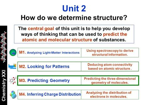 Chemistry XXI Unit 2 How do we determine structure? M4. Inferring Charge Distribution Analyzing the distribution of electrons in molecules. M3. Predicting.
