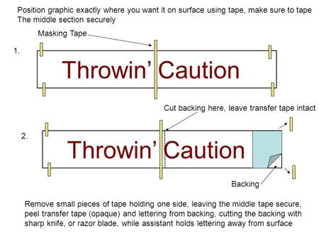 Throwin' Caution Masking Tape Throwin' Caution Position graphic exactly where you want it on surface using tape, make sure to tape The middle section securely.