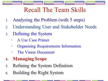 Recall The Team Skills 1. Analyzing the Problem (with 5 steps) 2. Understanding User and Stakeholder Needs 3. Defining the System A Use Case Primer Organizing.
