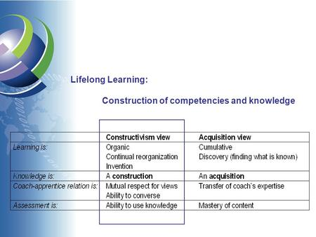 Lifelong Learning: Construction of competencies and knowledge.