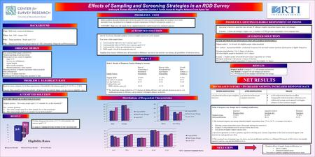 Effects of Sampling and Screening Strategies in an RDD Survey Anthony M. Roman, Elizabeth Eggleston, Charles F. Turner, Susan M. Rogers, Rebecca Crow,