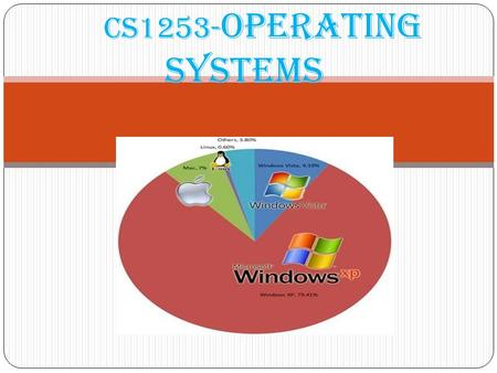 CS1253- OPERATING SYSTEMS. SYLLABUS UNIT I PROCESSES AND THREADS 9 Introduction to operating systems – Review of computer organization – Operating.