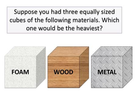 FOAM WOOD METAL Suppose you had three equally sized cubes of the following materials. Which one would be the heaviest?