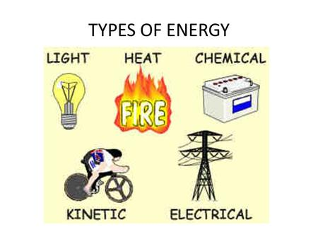 TYPES OF ENERGY J. The energy an object has because it is moving. Vibrating objects are sources for this energy. Forms of energy that are waiting to be.