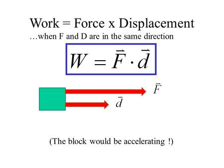 Work = Force x Displacement …when F and D are in the same direction (The block would be accelerating !)