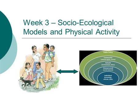 Week 3 – Socio-Ecological Models and Physical Activity.