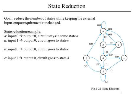 1 State Reduction Goal: reduce the number of states while keeping the external input-output requirements unchanged. State reduction example: a: input 0.