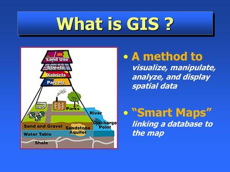 "What is GIS ? A method to visualize, manipulate, analyze, and display spatial data ""Smart Maps"" linking a database to the map."