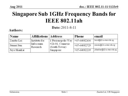 Doc.: IEEE 802.11-11/1133r0 Submission Aug 2011 Zander Lei, I2R SingaporeSlide 1 Singapore Sub 1GHz Frequency Bands for IEEE 802.11ah Date: 2011-8-11 Authors: