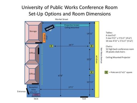 "University of Public Works Conference Room Set-Up Options and Room Dimensions Van Ness Avenue X = Poles are 11""x11"" square Tables: 4 size 6'x3' 3 size."