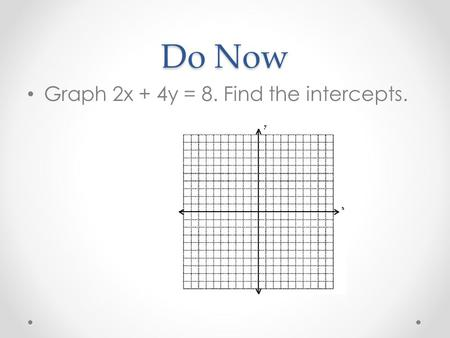 Do Now Graph 2x + 4y = 8. Find the intercepts.. 3.5 Graphing Linear Equations in Slope-Intercept Form.