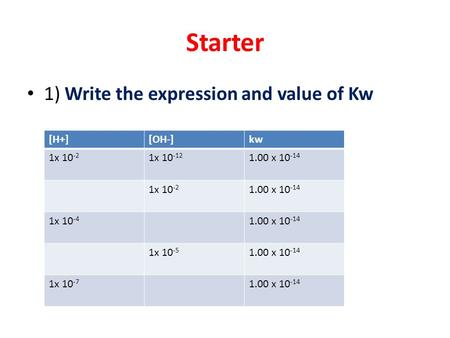 Starter 1) Write the expression and value of Kw [H+][OH-]kw 1x 10 -2 1x 10 -12 1.00 x 10 -14 1x 10 -2 1.00 x 10 -14 1x 10 -4 1.00 x 10 -14 1x 10 -5 1.00.