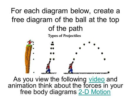 For each diagram below, create a free diagram of the ball at the top of the path As you view the following video and animation think about the forces.