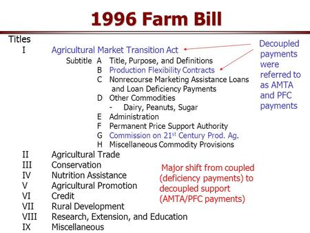 1996 Farm Bill Titles IAgricultural Market Transition Act Subtitle ATitle, Purpose, and Definitions BProduction Flexibility Contracts CNonrecourse Marketing.