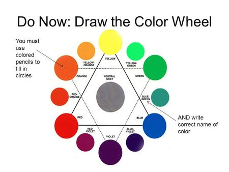 Do Now: Draw the Color Wheel You must use colored pencils to fill in circles AND write correct name of color.
