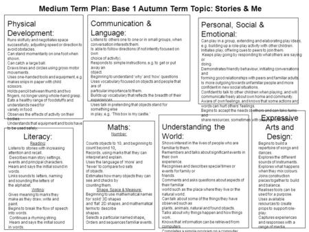Medium Term Plan: Base 1 Autumn Term Topic: Stories & Me Personal, Social & Emotional: Can play in a group, extending and elaborating play ideas, e.g.