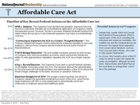 June 2015 May 2015 Affordable Care Act Timeline of Key Recent Federal Actions on the Affordable Care Act Potential Actions in 114 th Congress Senate Maj.