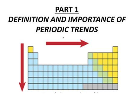 PART 1 DEFINITION AND IMPORTANCE OF PERIODIC TRENDS.