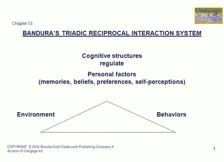 COPYRIGHT © 2014 Brooks/Cole*Wadsworth Publishing Company A division of Cengage Inc. 1 Chapter 13 BANDURA'S TRIADIC RECIPROCAL INTERACTION SYSTEM Cognitive.