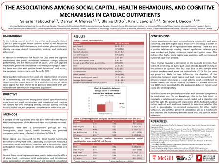 THE ASSOCIATIONS AMONG SOCIAL CAPITAL, HEALTH BEHAVIOURS, AND COGNITIVE MECHANISMS IN CARDIAC OUTPATIENTS Valerie Haboucha 1,2, Darren A Mercer 1,2,3,
