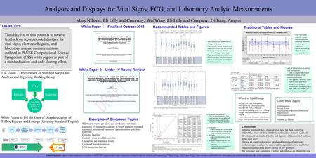 White Papers to Fill the Gaps of Standardization of Tables, Figures, and Listings (Creating Standard Targets) Analyses and Displays for Vital Signs, ECG,